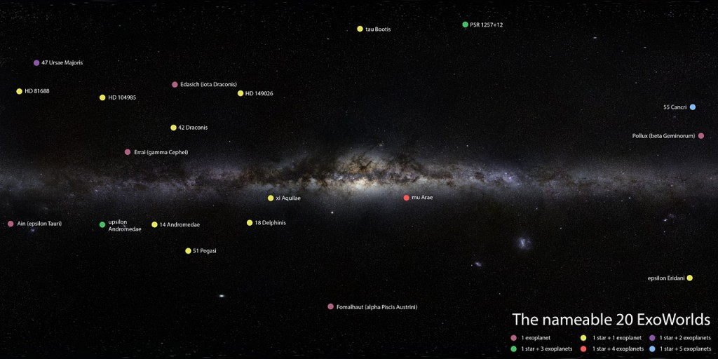 Marked in this Milky Way panorama are the 20 ExoWorlds that are available for naming proposals.